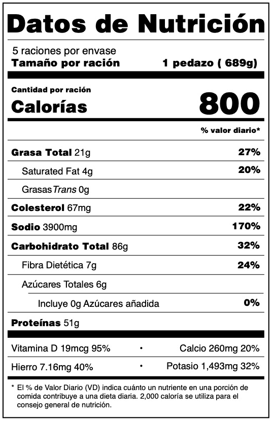 Dato Nutricional